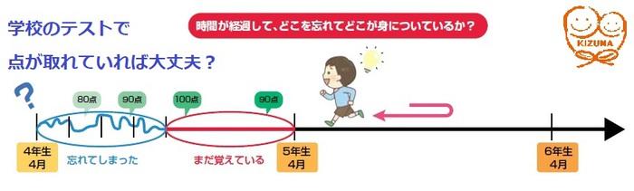 gakuryoku.jpg